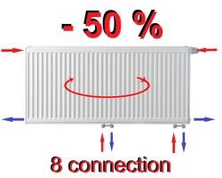 Radiateur  8 connexions T22   400 x 800    996 W